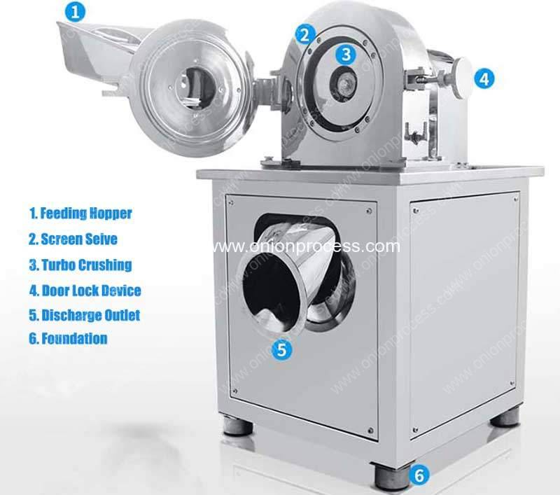 Strucuture-Introduction-of-Water-Cooling-Type-Multi-Functional-Powder-Onion-Crusher-Machine