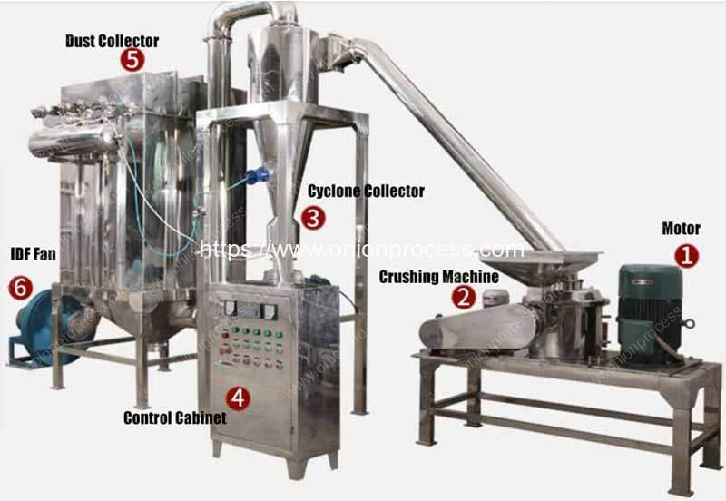 Multi-Function-Stainless-Steel-Spice-Herbs-Powder-Crushing-Plant-with-Dust-Collection